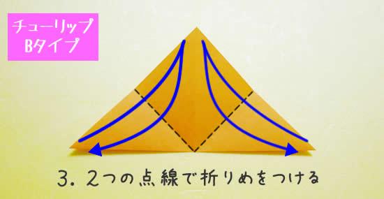 チューリップB 花の折り方3
