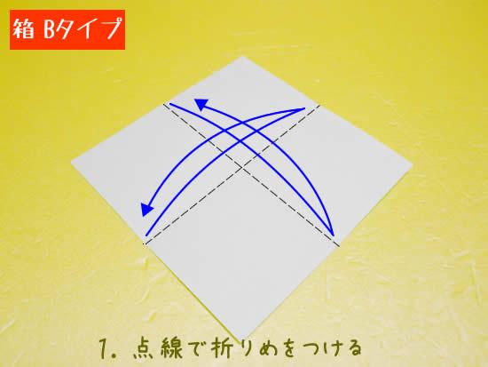 箱 Bタイプの折り方1
