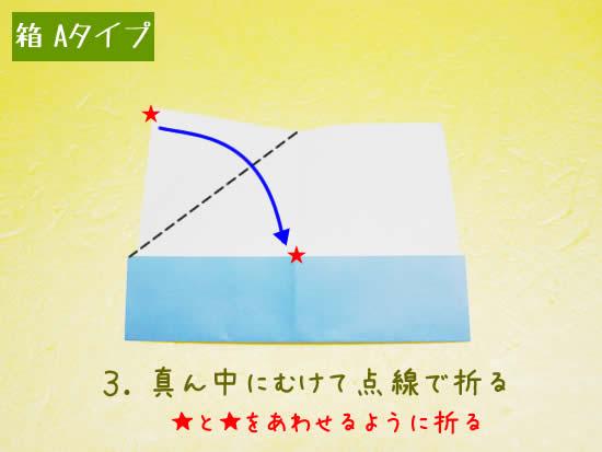 箱 Aタイプの折り方3