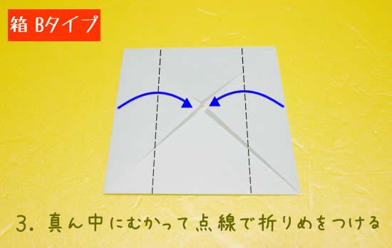 箱 Bタイプの折り方3